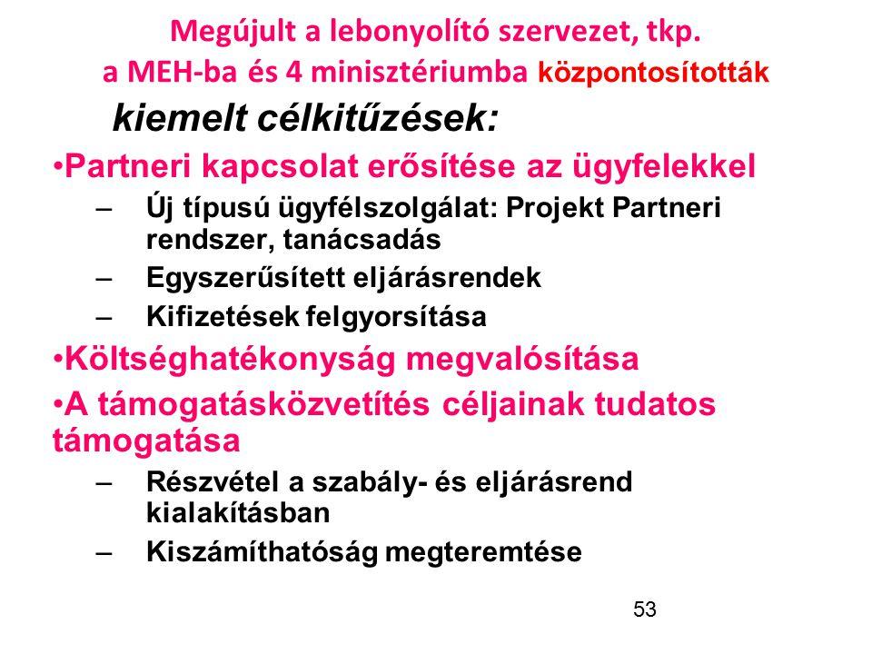 kiemelt célkitűzések: Partneri kapcsolat erősítése az ügyfelekkel