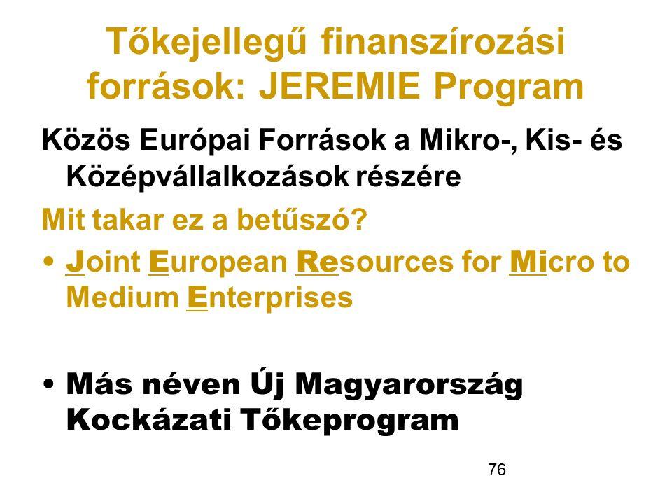 Tőkejellegű finanszírozási források: JEREMIE Program