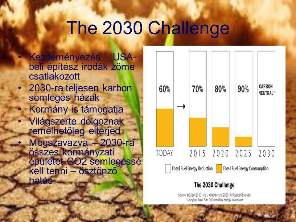 The 2030 Challenge Kezdeményezés – USA-beli építész irodák zöme csatlakozott. 2030-ra teljesen karbon semleges házak.