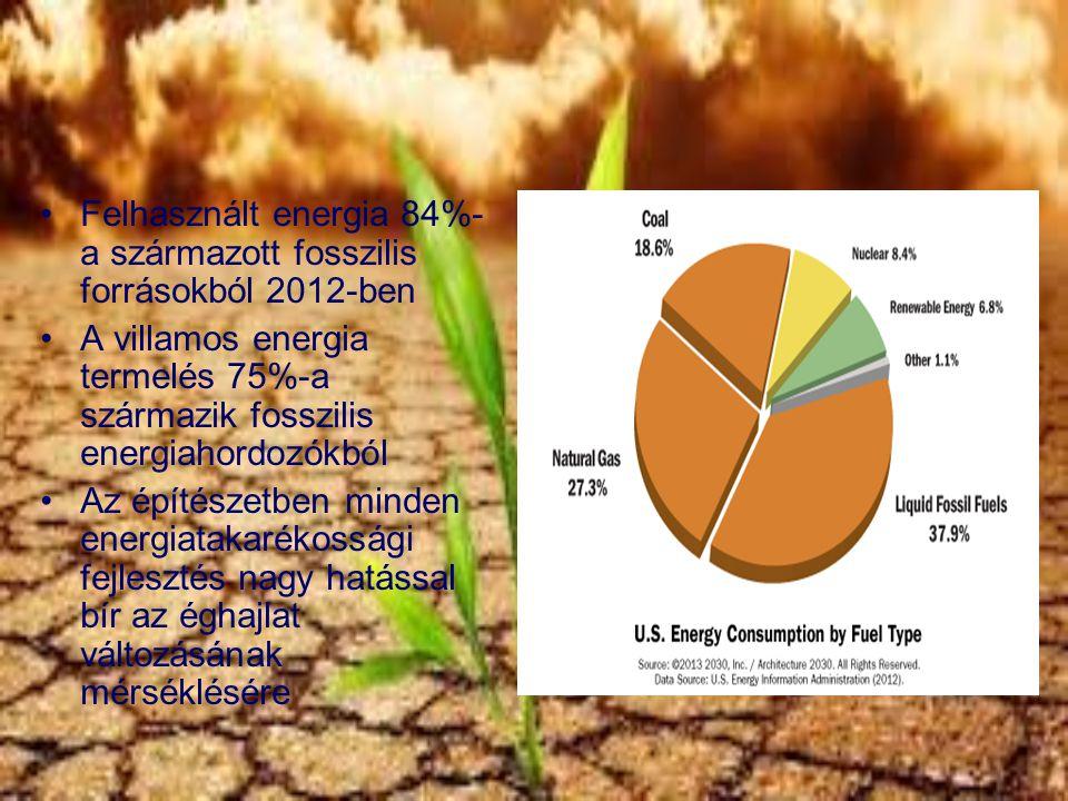 Felhasznált energia 84%-a származott fosszilis forrásokból 2012-ben