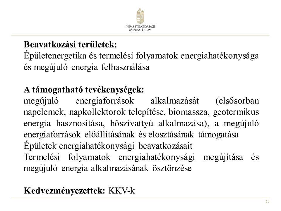 Beavatkozási területek: