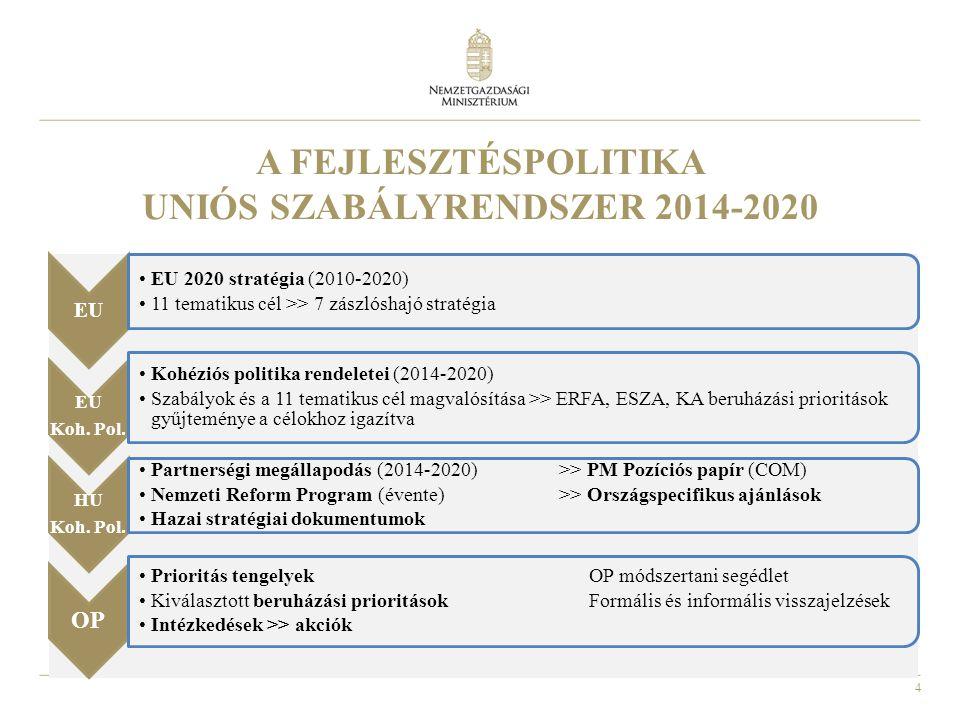 A FEJLESZTÉSPOLITIKA UNIÓS SZABÁLYRENDSZER 2014-2020