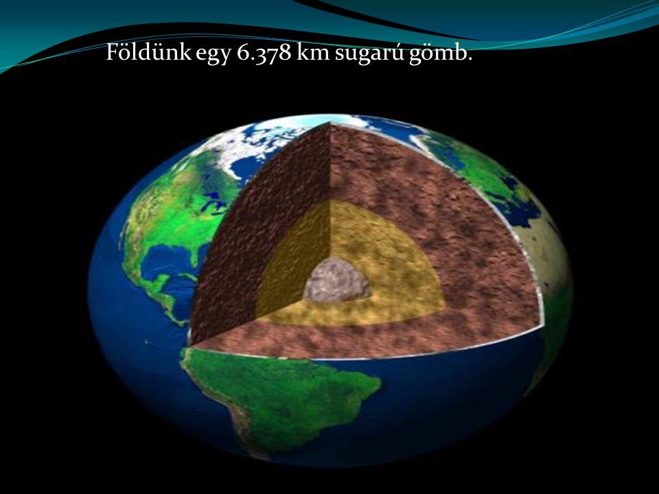 Földünk egy 6.378 km sugarú gömb.