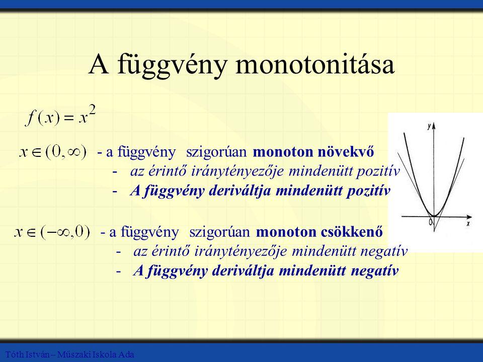 A függvény monotonitása
