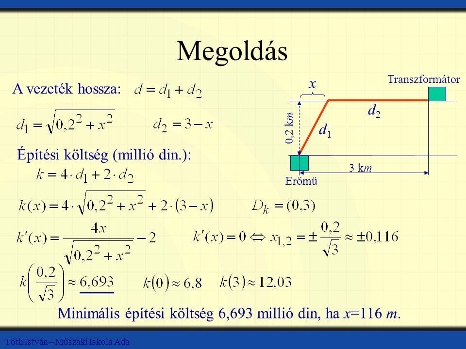 Megoldás x A vezeték hossza: d2 d1 Építési költség (millió din.):