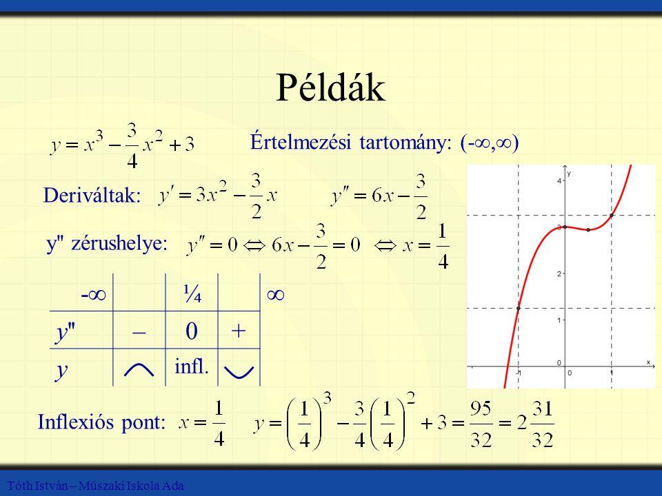Példák -∞ ¼ ∞ y – + y Értelmezési tartomány: (-∞,∞) infl.