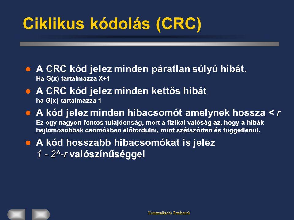 Ciklikus kódolás (CRC)