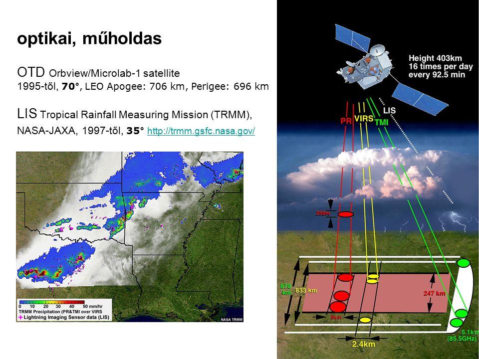 optikai, műholdas OTD Orbview/Microlab-1 satellite 1995-től, 70°, LEO Apogee: 706 km, Perigee: 696 km LIS Tropical Rainfall Measuring Mission (TRMM), NASA-JAXA, 1997-től, 35° http://trmm.gsfc.nasa.gov/