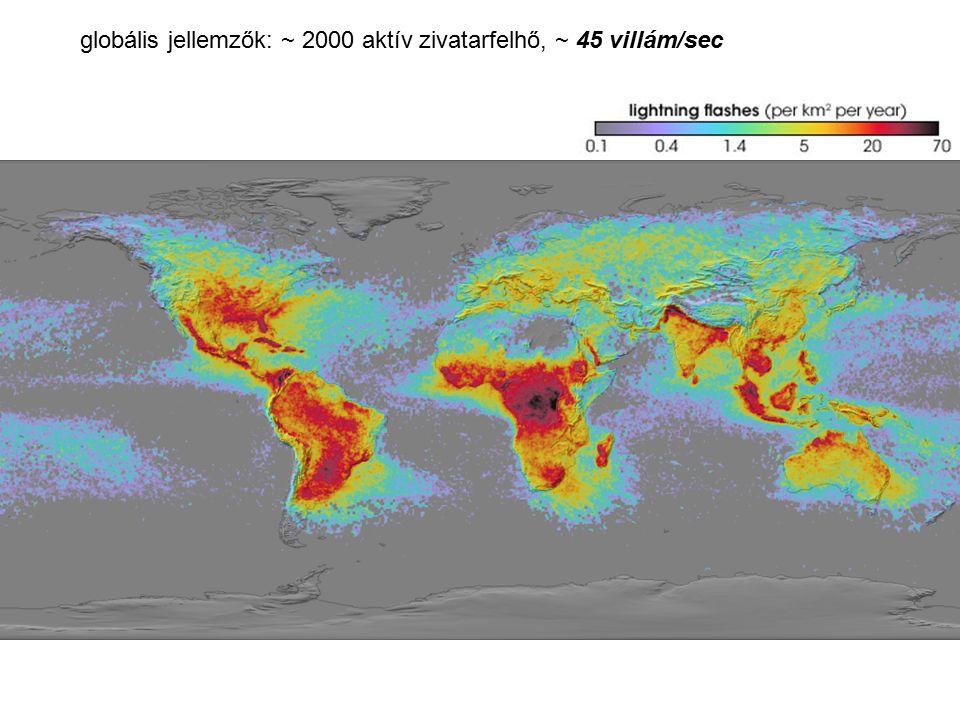 globális jellemzők: ~ 2000 aktív zivatarfelhő, ~ 45 villám/sec
