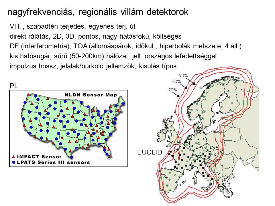 nagyfrekvenciás, regionális villám detektorok