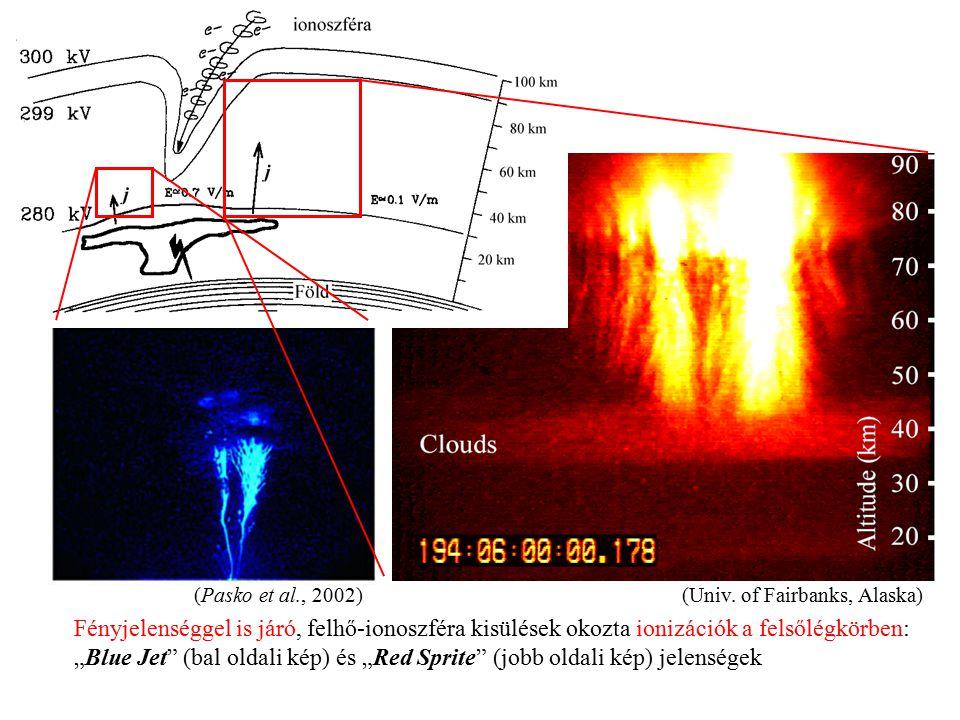 (Pasko et al., 2002) (Univ. of Fairbanks, Alaska) Fényjelenséggel is járó, felhő-ionoszféra kisülések okozta ionizációk a felsőlégkörben: