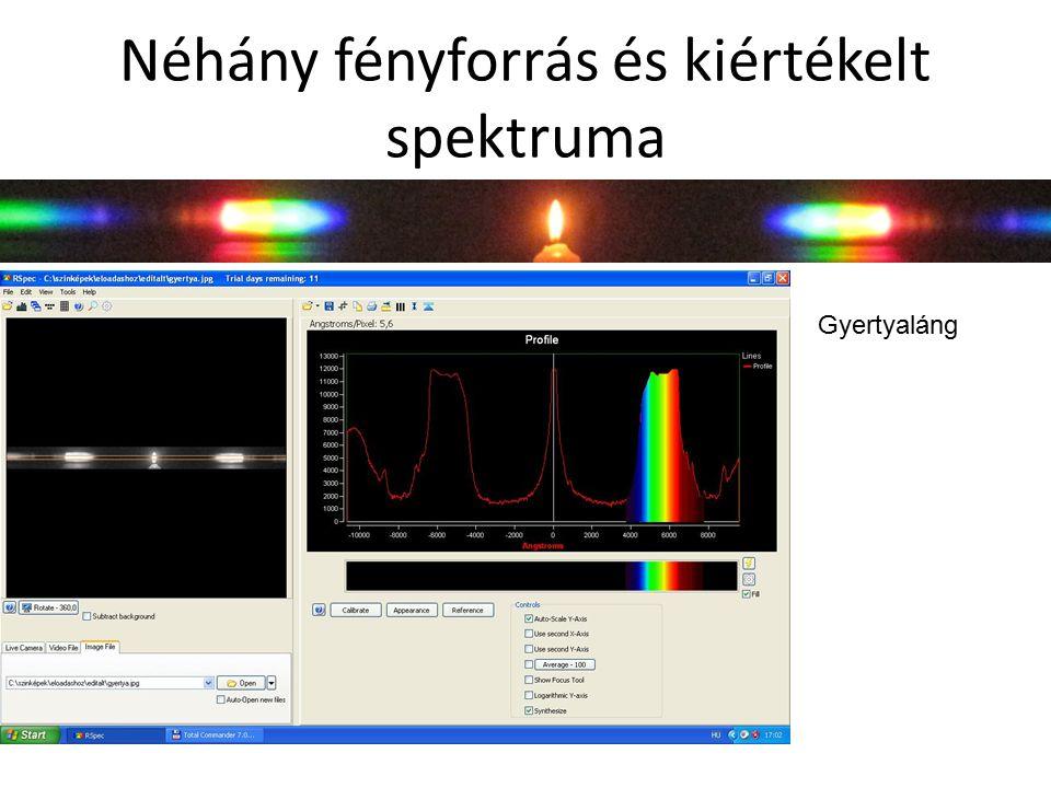 Néhány fényforrás és kiértékelt spektruma