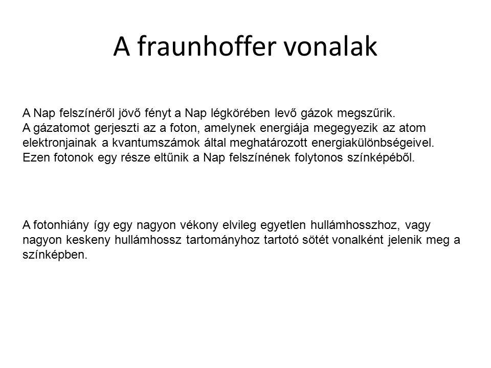 A fraunhoffer vonalak A Nap felszínéről jövő fényt a Nap légkörében levő gázok megszűrik.