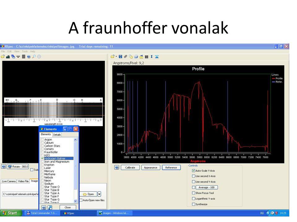 A fraunhoffer vonalak