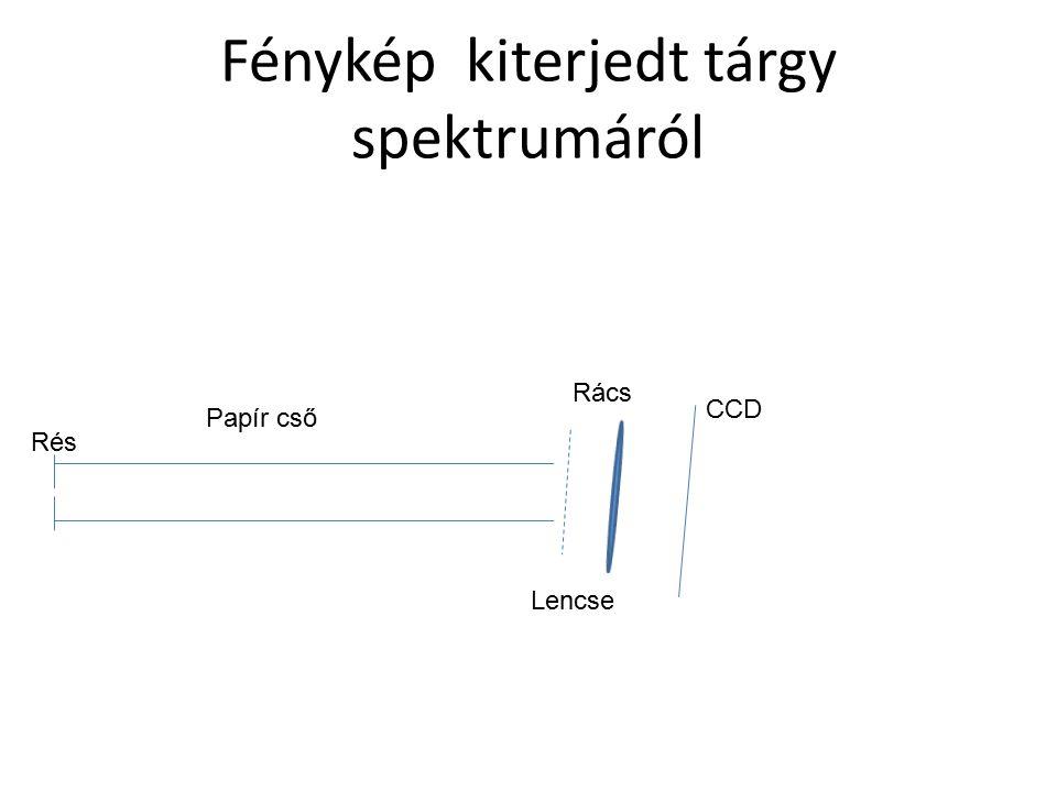 Fénykép kiterjedt tárgy spektrumáról