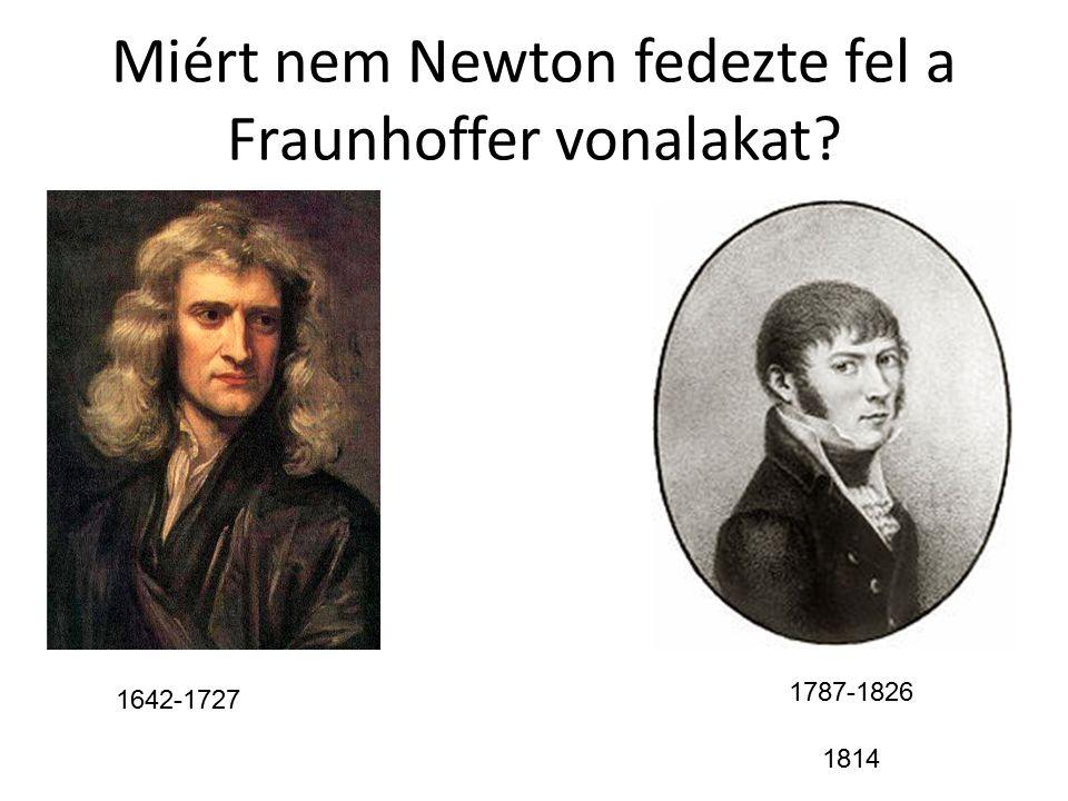 Miért nem Newton fedezte fel a Fraunhoffer vonalakat
