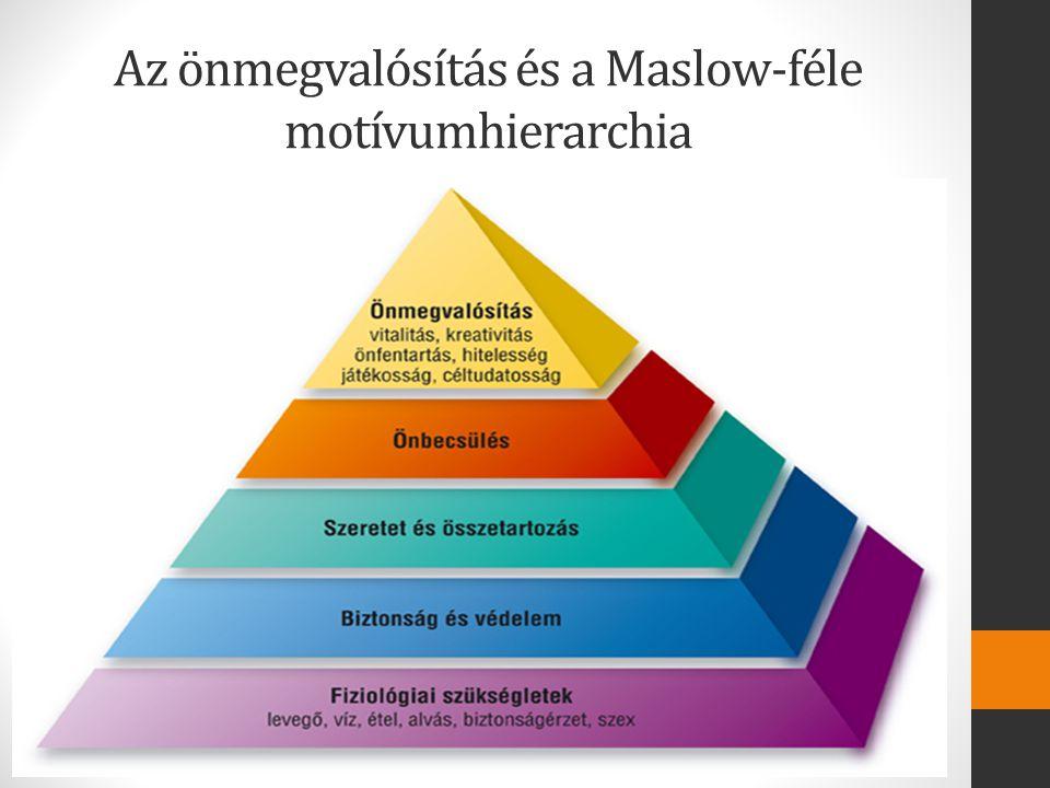 Az önmegvalósítás és a Maslow-féle motívumhierarchia