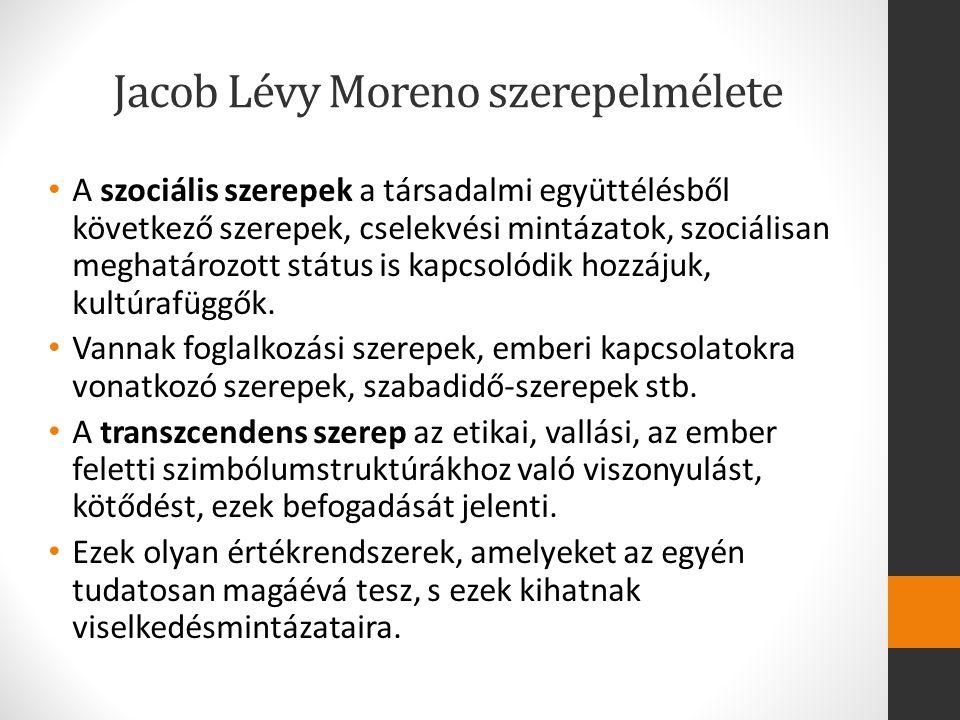 Jacob Lévy Moreno szerepelmélete