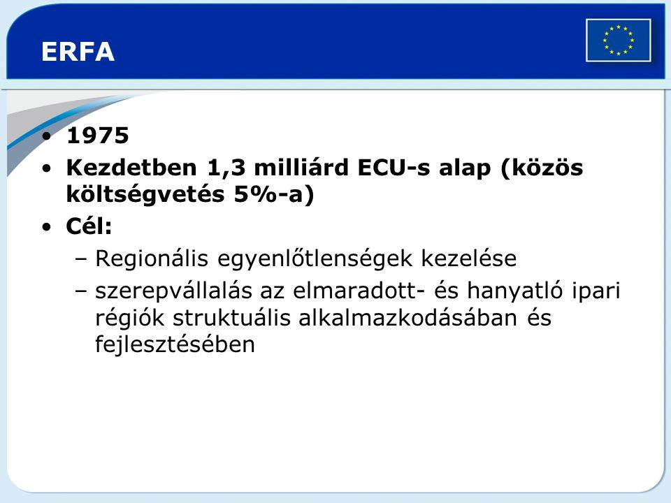 ERFA 1975 Kezdetben 1,3 milliárd ECU-s alap (közös költségvetés 5%-a)