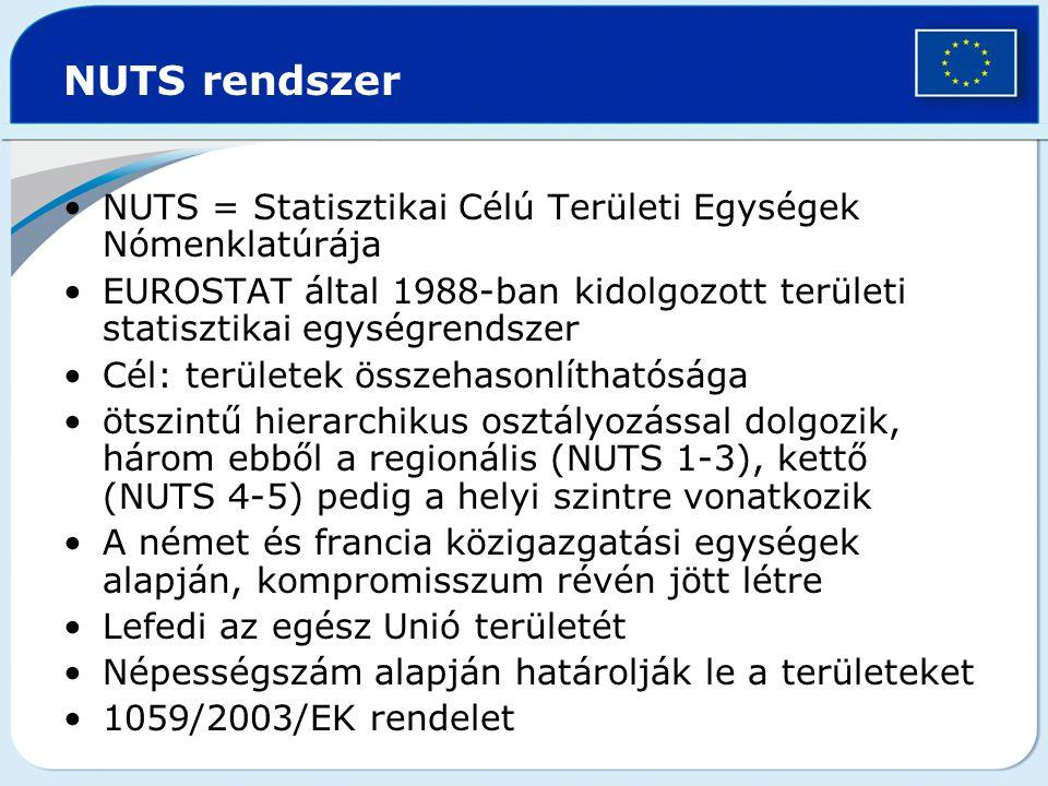 NUTS rendszer NUTS = Statisztikai Célú Területi Egységek Nómenklatúrája. EUROSTAT által 1988-ban kidolgozott területi statisztikai egységrendszer.