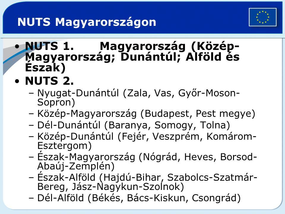 NUTS 1. Magyarország (Közép-Magyarország; Dunántúl; Alföld és Észak)