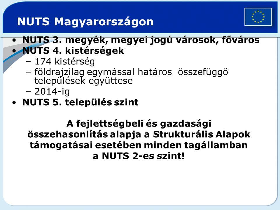 NUTS Magyarországon NUTS 3. megyék, megyei jogú városok, főváros