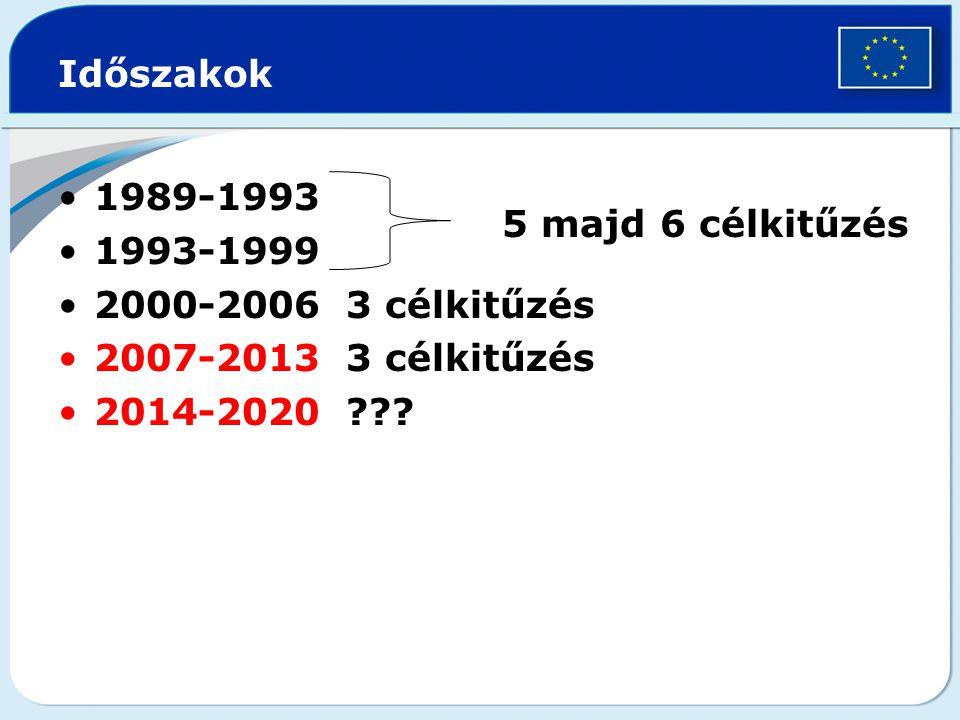 Időszakok 1989-1993. 1993-1999. 2000-2006 3 célkitűzés.