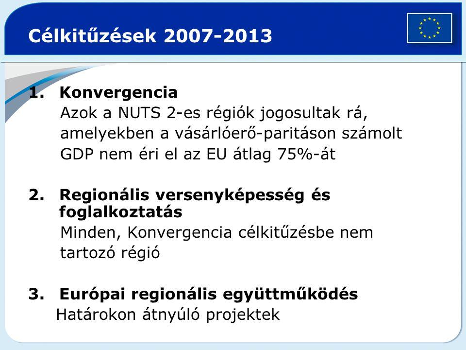 Célkitűzések 2007-2013 Konvergencia