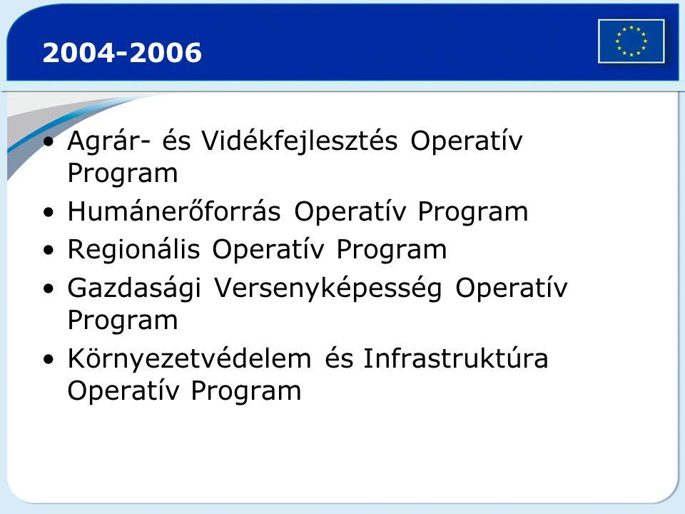 2004-2006 Agrár- és Vidékfejlesztés Operatív Program. Humánerőforrás Operatív Program. Regionális Operatív Program.