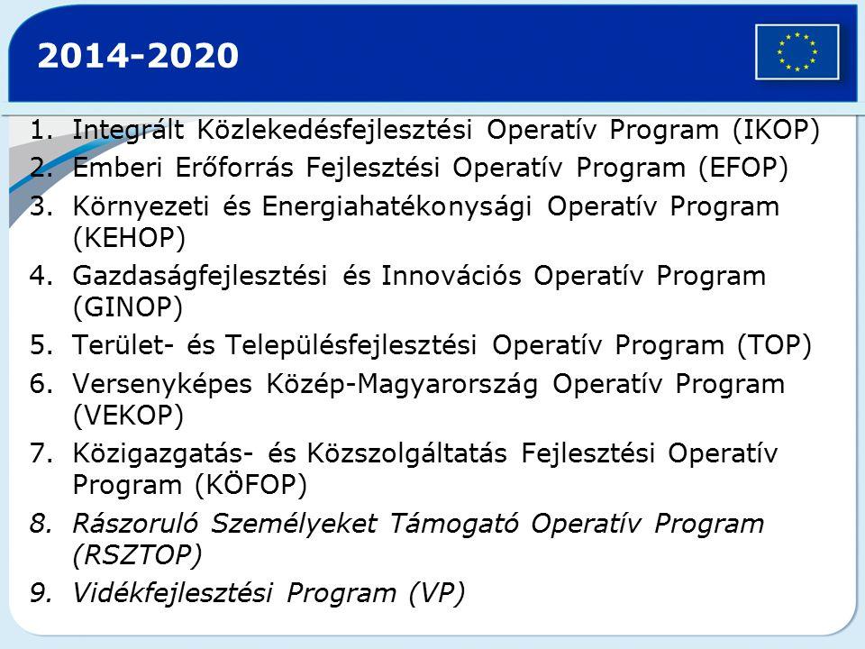 2014-2020 Integrált Közlekedésfejlesztési Operatív Program (IKOP)
