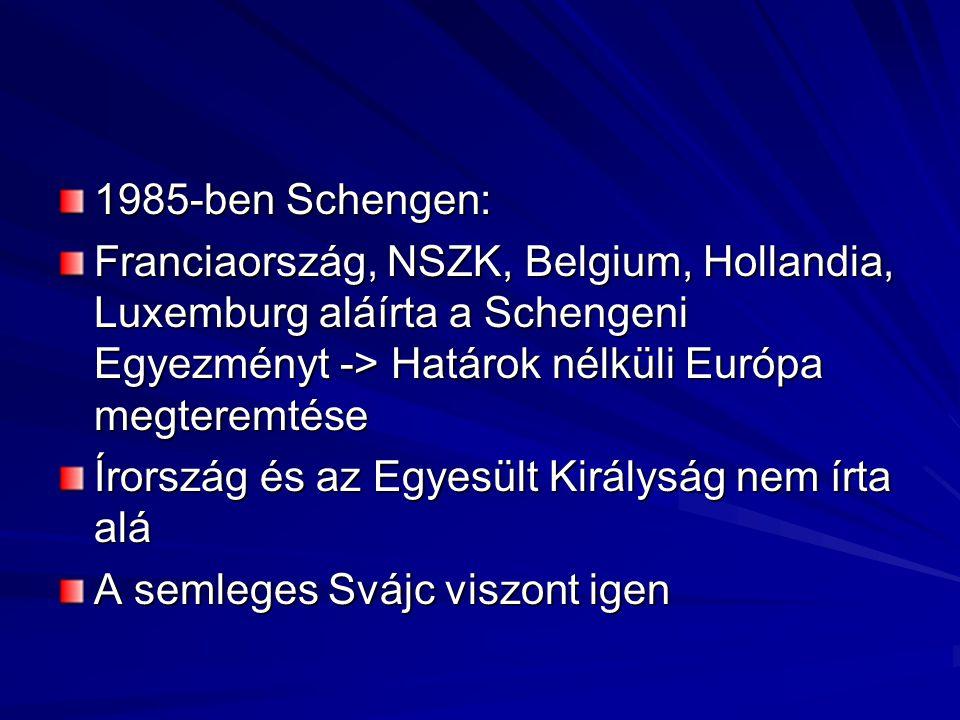 1985-ben Schengen: Franciaország, NSZK, Belgium, Hollandia, Luxemburg aláírta a Schengeni Egyezményt -> Határok nélküli Európa megteremtése.