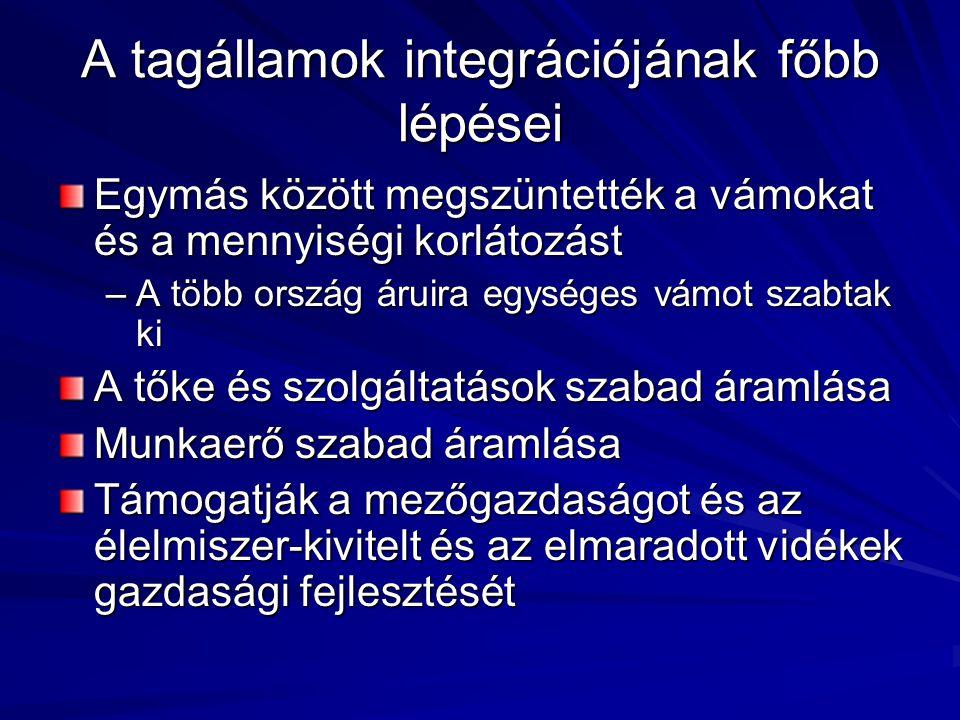 A tagállamok integrációjának főbb lépései