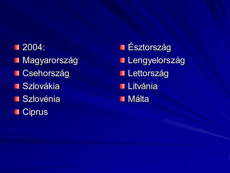 2004: Magyarország. Csehország. Szlovákia. Szlovénia. Ciprus. Észtország. Lengyelország. Lettország.