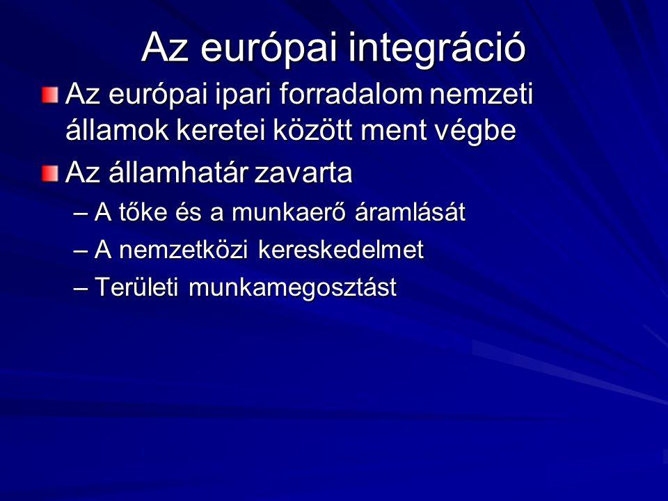 Az európai integráció Az európai ipari forradalom nemzeti államok keretei között ment végbe. Az államhatár zavarta.
