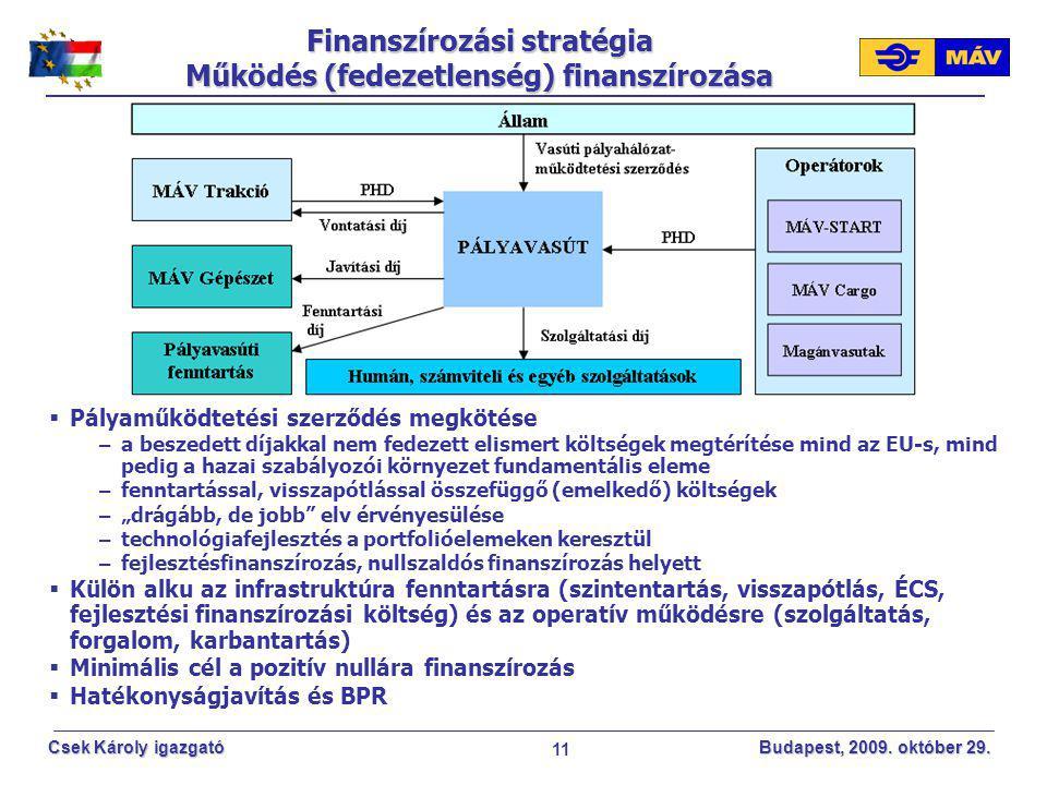 Finanszírozási stratégia Működés (fedezetlenség) finanszírozása
