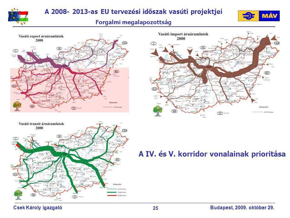A IV. és V. korridor vonalainak prioritása
