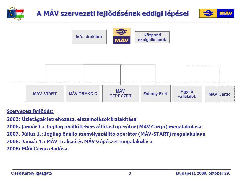 A MÁV szervezeti fejlődésének eddigi lépései