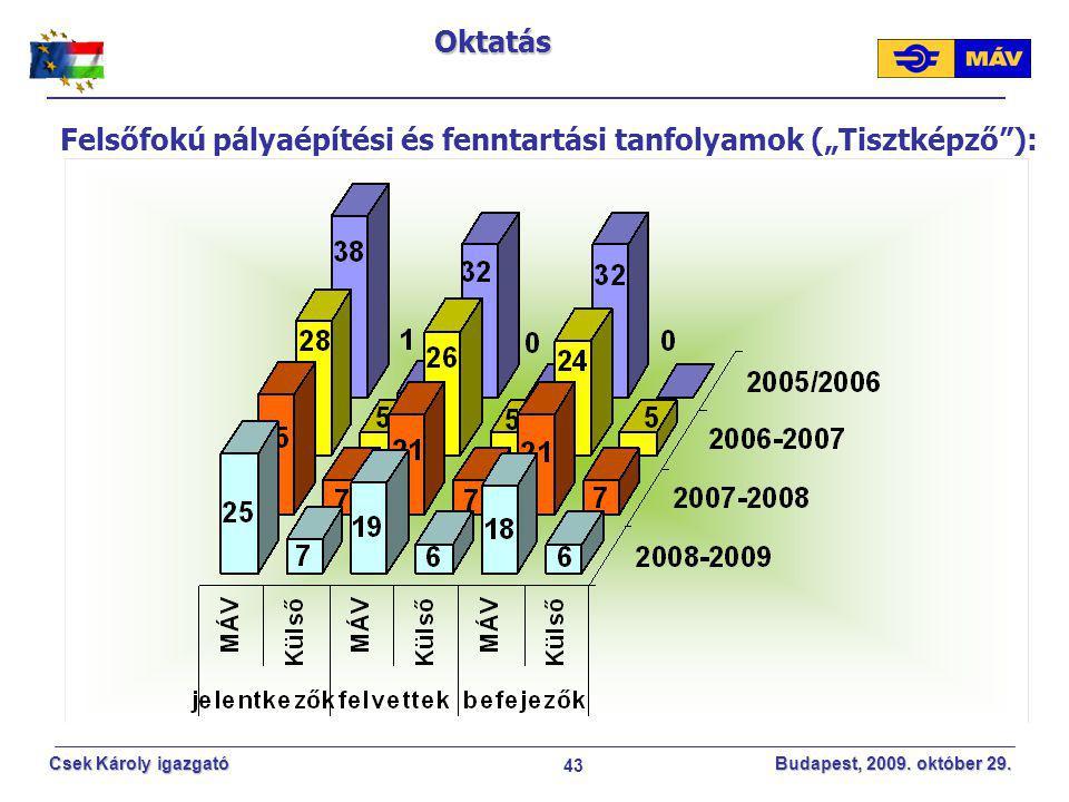 """Felsőfokú pályaépítési és fenntartási tanfolyamok (""""Tisztképző ):"""