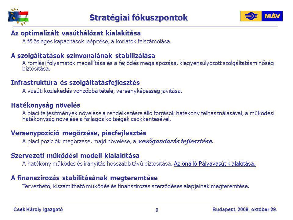 Stratégiai fókuszpontok