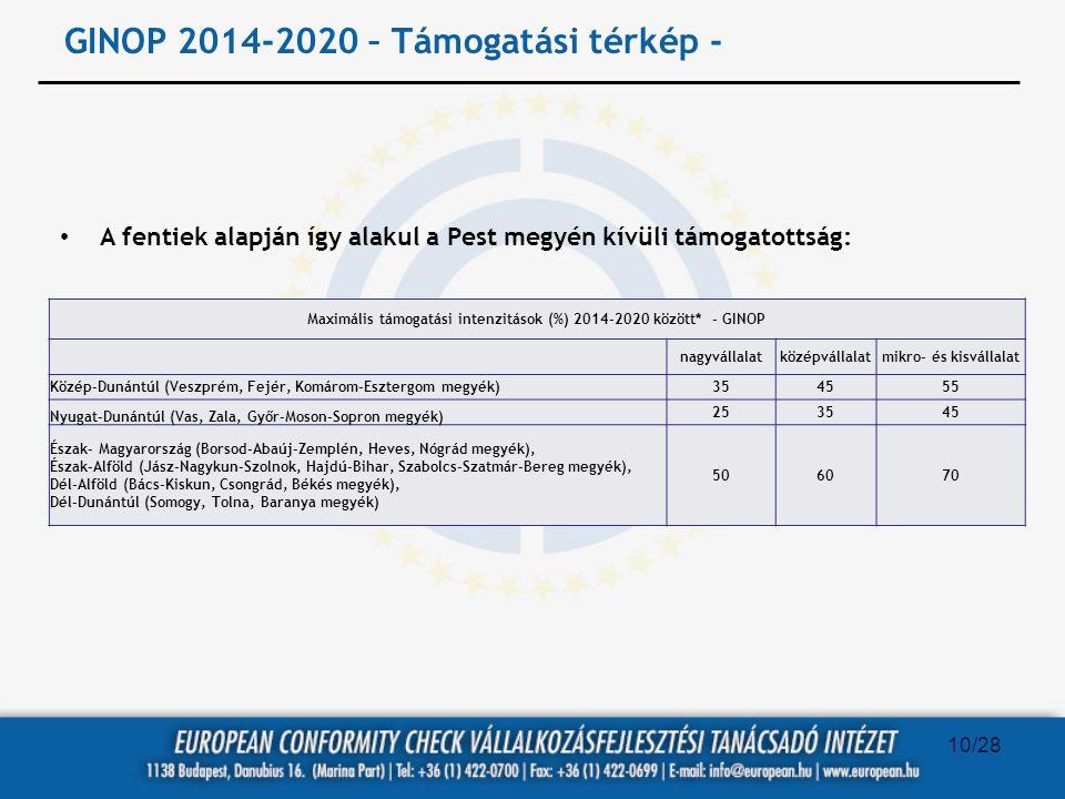 Maximális támogatási intenzitások (%) 2014-2020 között* - GINOP