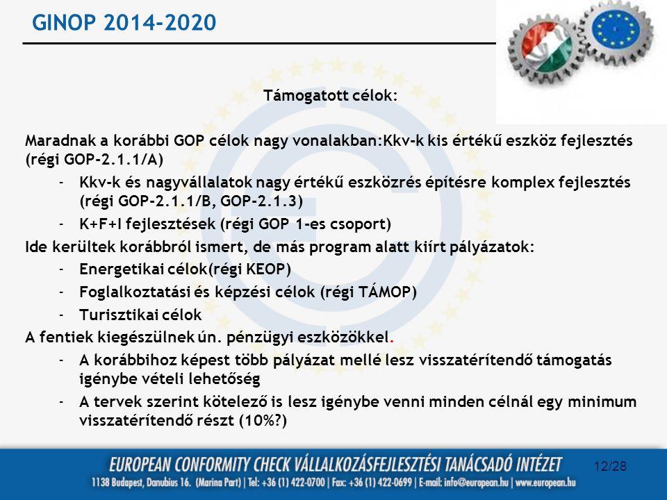 GINOP 2014-2020 Támogatott célok: