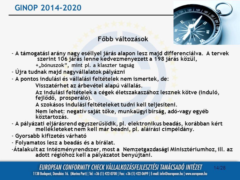 GINOP 2014-2020 Főbb változások