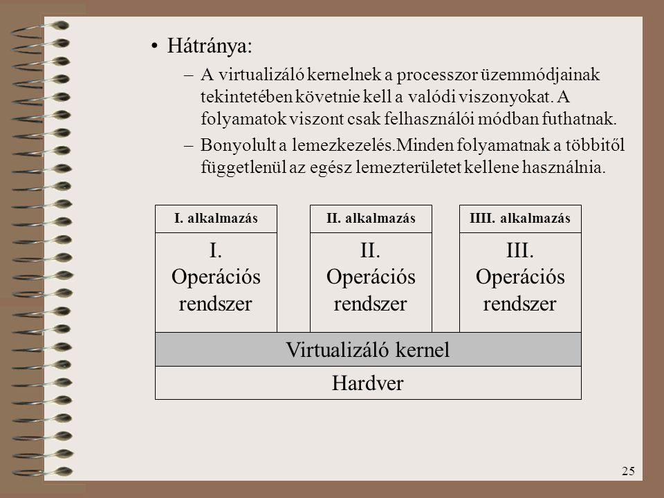 III. Operációs rendszer