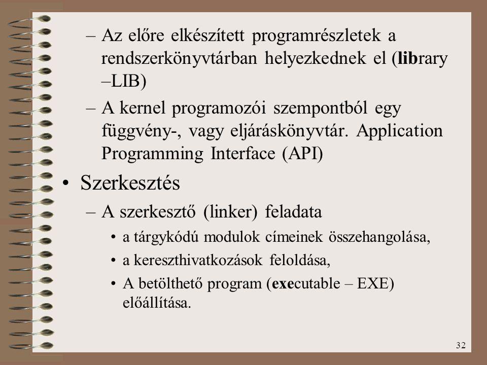 Az előre elkészített programrészletek a rendszerkönyvtárban helyezkednek el (library –LIB)