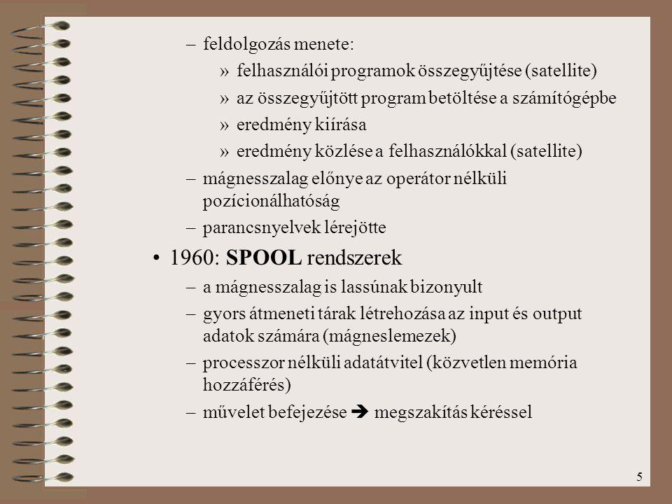 1960: SPOOL rendszerek feldolgozás menete: