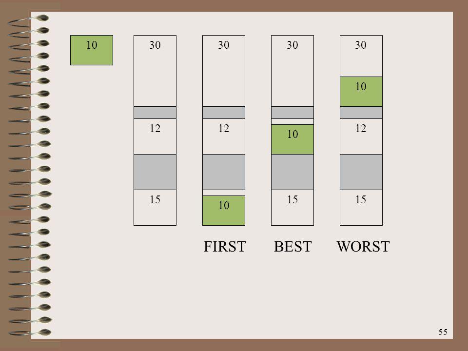 30 12 15 10 FIRST BEST WORST
