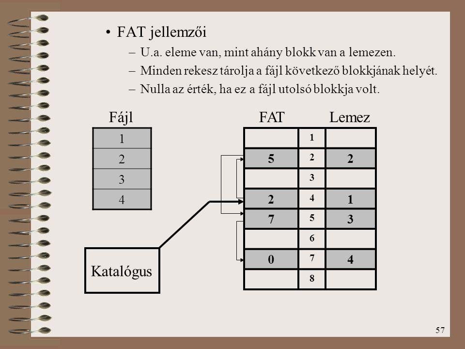 FAT jellemzői Fájl FAT Lemez Katalógus