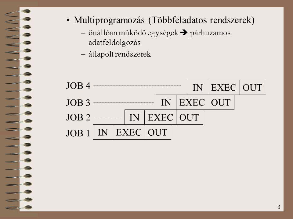 Multiprogramozás (Többfeladatos rendszerek)