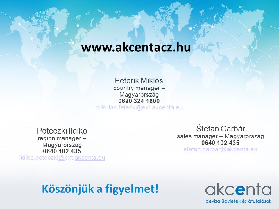 www.akcentacz.hu Köszönjük a figyelmet! Feterik Miklós Štefan Garbár