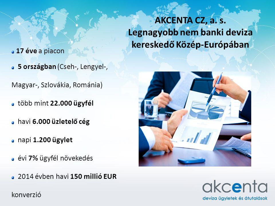 Legnagyobb nem banki deviza kereskedő Közép-Európában